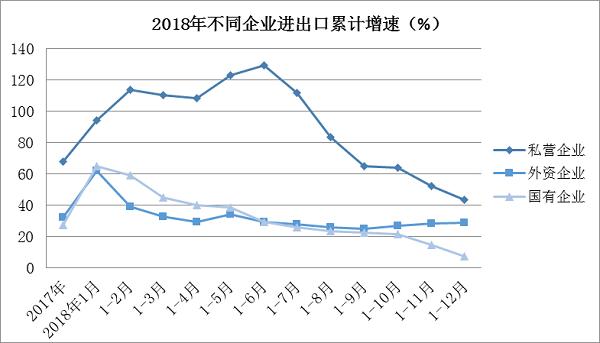 2019外贸经济形势_贸易经济专业近3年就业率情况-2019年贸易经济本科专业怎么样