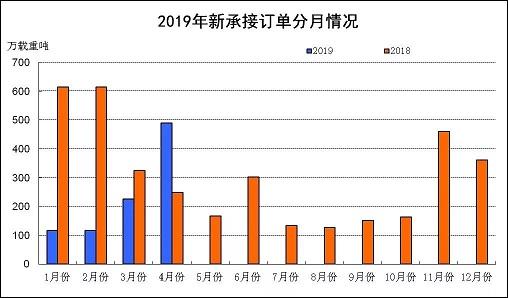 2019年工业经济_沙坪坝区召开2019年工业经济调度会