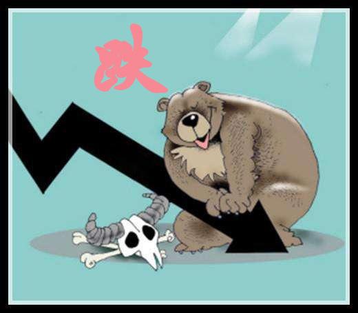 沙钢降100!方坯跌80!期钢跌至3655!钢价跌跌不休