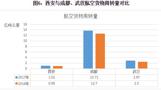 地方经济总量低原因分析_swot分析